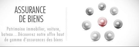 crdit agricole de guadeloupe assurance des biens banque prive. Black Bedroom Furniture Sets. Home Design Ideas